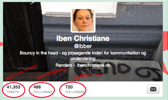 Se antal tweets, followers og following.